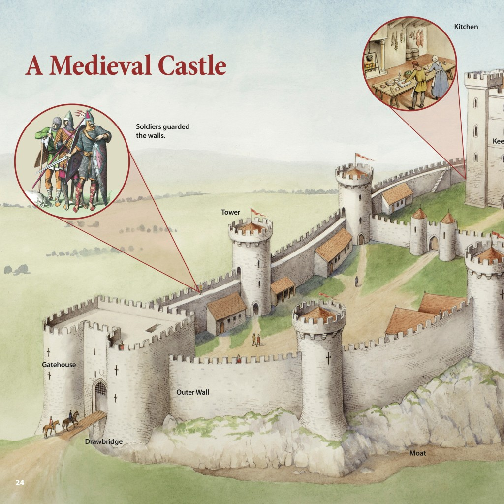 an analysis of castle in the middle ages